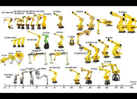 Fanuc Welding Robots Dealer